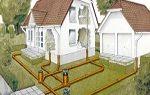 Общее устройство канализации в частном доме по СНиП