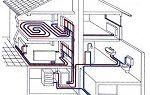 Схема отопления частного дома – пар и вода