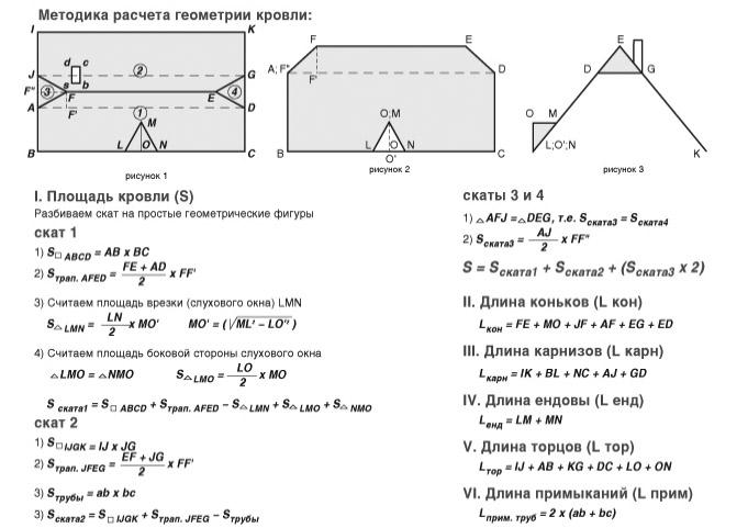 Методика расчета геометрии кровли