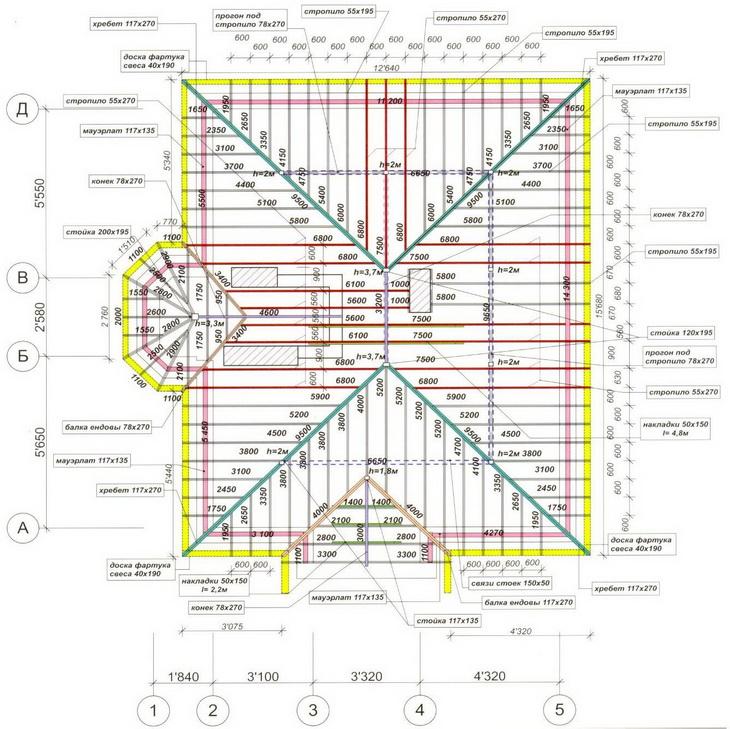 Стропильная система четырехскатной крыши - чертеж