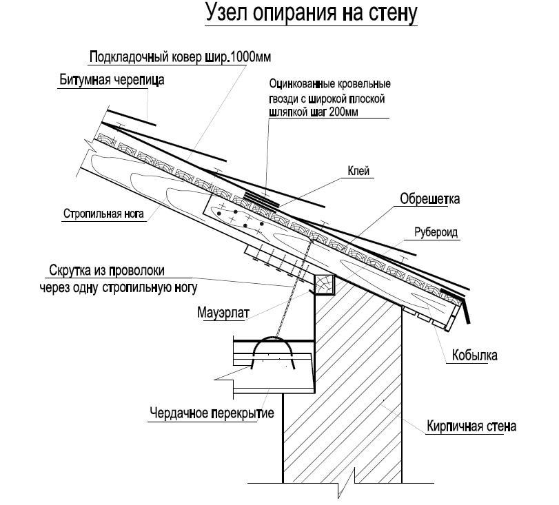 4 Односкатная крыша узел опирания 1