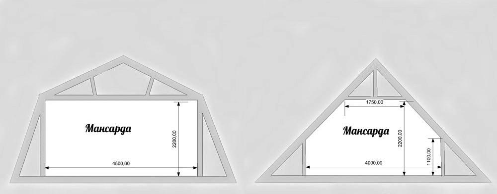 Мансардная крыша 1