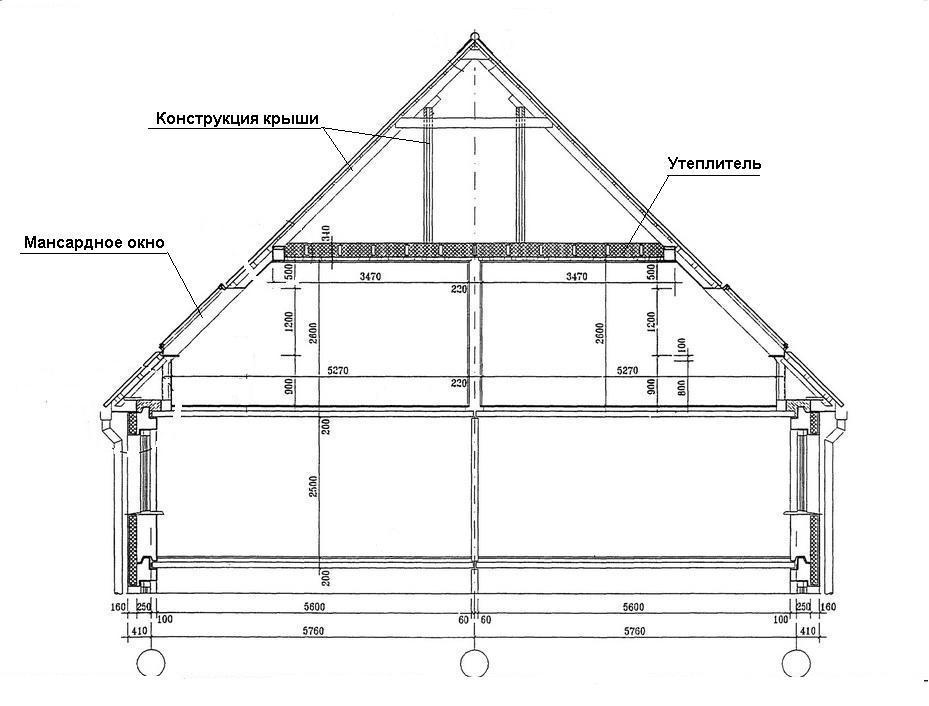Мансардная крыша 2 ската чертеж