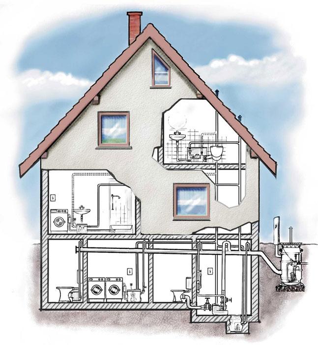 Схема канализации в двухэтажном доме септик