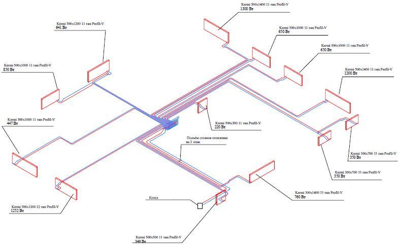 Схема отопления одноэтажного дома коллекторная