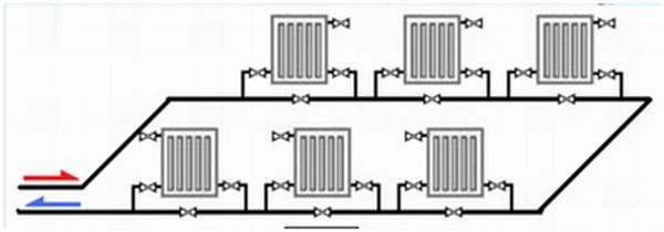 Схема отопления одноэтажного дома ленинградка