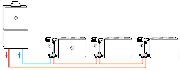 Схема отопления одноэтажного дома одноконтурная