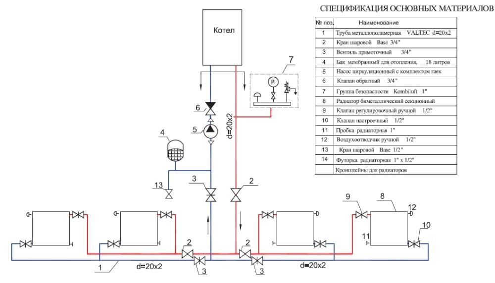 Схема отопления одноэтажного дома однотрубная
