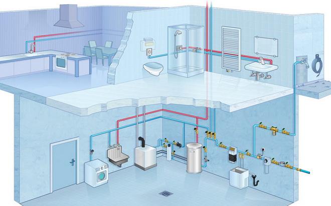 Схема вопропровода в частном доме 2 этажа