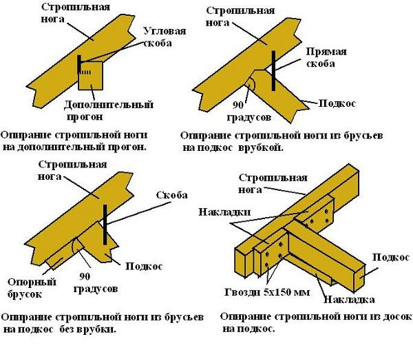 Четырехскатная крыша для беседки - чертеж 5