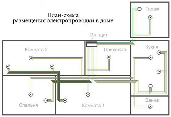 Электрическая проводка в двухэтажном доме – схема 2