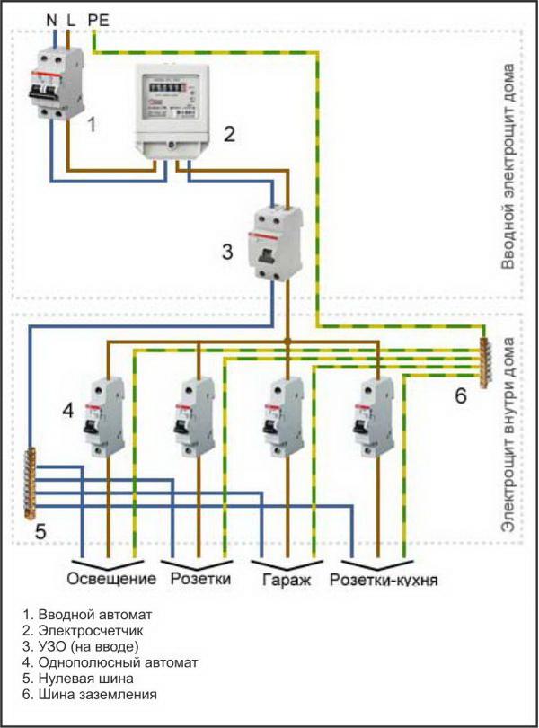 Электрическая проводка в двухэтажном доме – схема 3