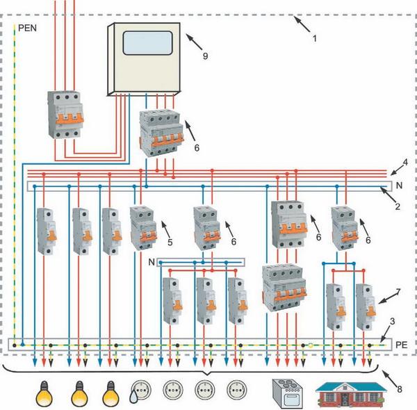 Электрическая проводка в двухэтажном доме – схема 4