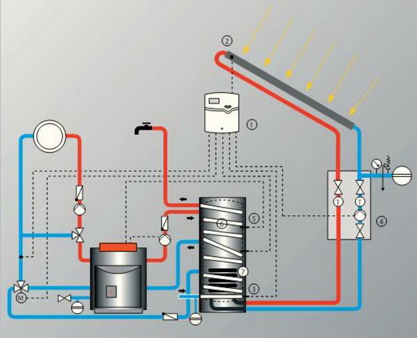 Горячее водоснабжение и температура горячей воды по СНиП 3