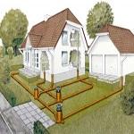 Общее устройство канализации в частном доме по СНиП 1