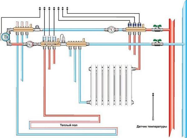 Правильная схема отопления частного дома электричеством 4