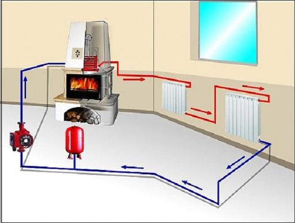 Правильная схема отопления частного дома электричеством 5