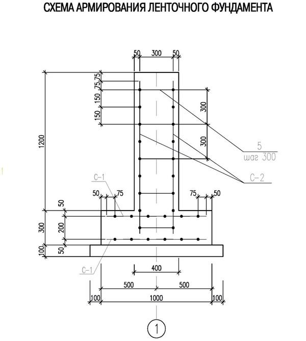 Расчет и проектирование фундаментов по СНиП 5