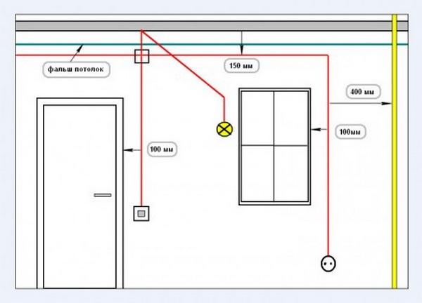 Схема проводки в панельном доме 2