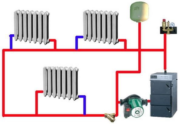 Схема отопления частного дома природным газом 5