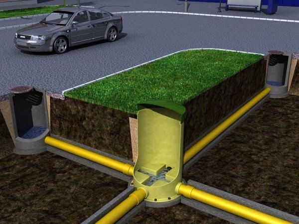 Устройство внутренней канализации по СНиП 2
