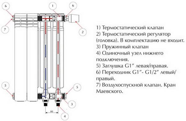 Радиаторы отопления алюминиевые - цены и технические характеристики 2