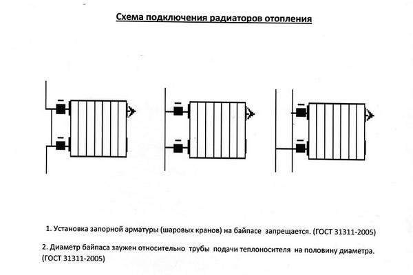 Биметаллические радиаторы отопления какие лучше выбрать для дома 5