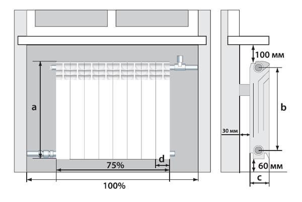 Биметаллические радиаторы отопления какие лучше выбрать для дома 6