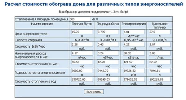 Калькулятор отопления частного дома - расчет Гкал на отопление дома 5