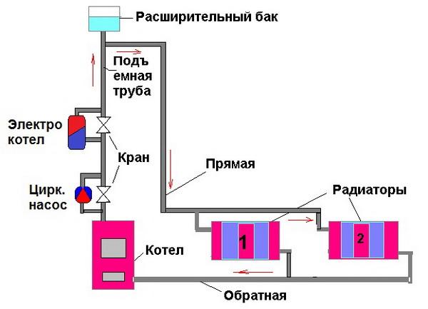 Электрический котел отопления для частного дома - лучшие варианты 4