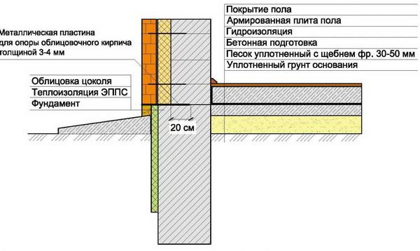 В чем отличие газоблока от пеноблока - простые пояснения 3