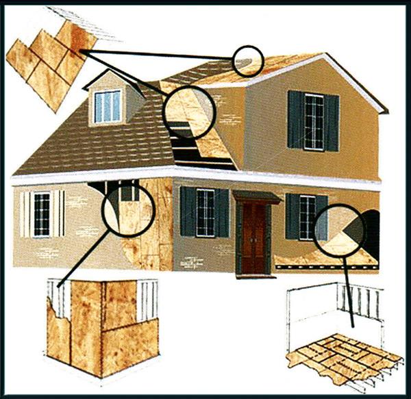 ОСП плита - технические характеристики листового материала 3