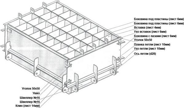 Производство пеноблоков в домашних условиях - технология и оборудование 5