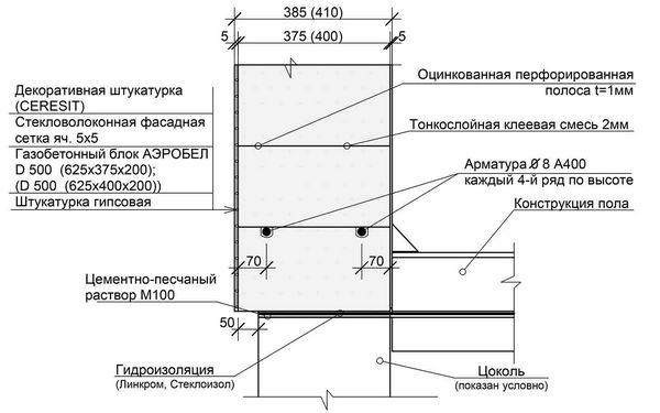 Расчет газобетона на дом - используем калькулятор 4
