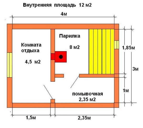 Чертежи и проекты бань из газосиликатных блоков 5