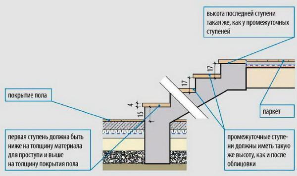 Клинкерная плитка для ступеней - типы, размеры, характеристики 3