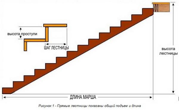 Клинкерная плитка для ступеней - типы, размеры, характеристики 5