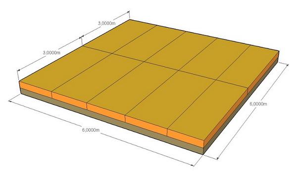 Реальная стоимость СИП панелей при оптовой закупке на строительство 3