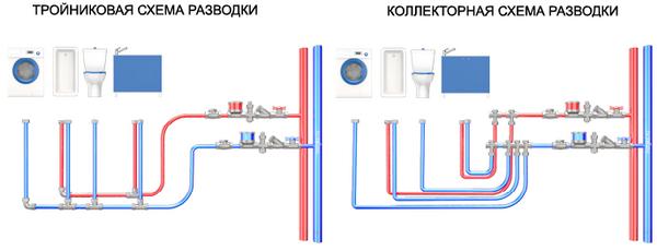 Трубы для водопровода в доме – утепление и схема 5