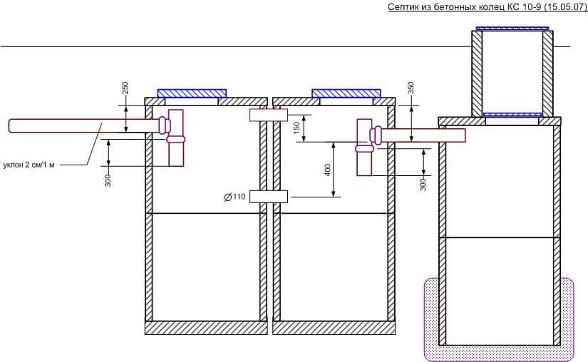 Схема канализации из бетонных колец 2