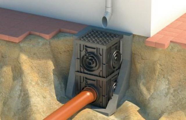 Простая ливневая канализация в частном доме своими руками 4