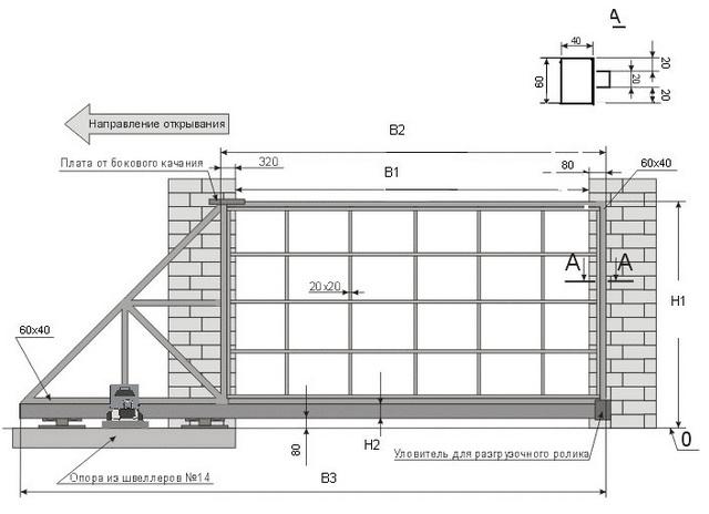 Схема откатных ворот с размерами - делаем своими руками 5