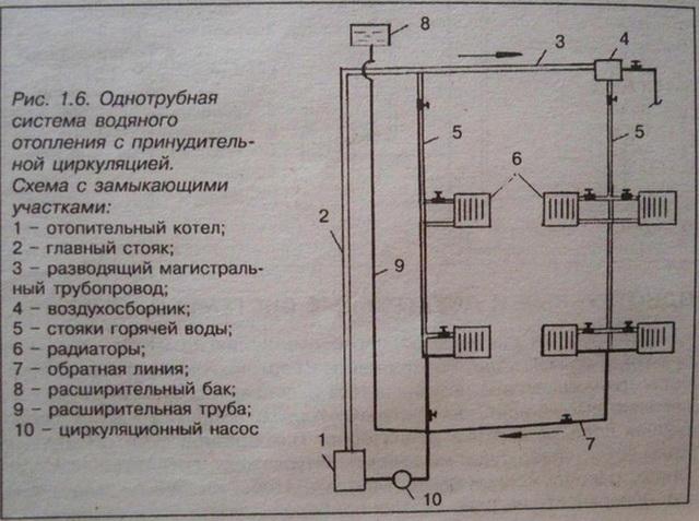 Схема отопления одноэтажного частного дома с принудительной циркуляцией 3