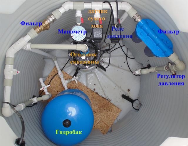 Водопровод в частном доме своими руками от колодца – простая схема 3