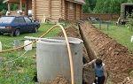 Водоснабжение бани зимой – схема и комментарии