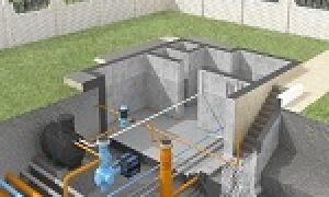 Наружная канализация по СНиП — как правильно сделать