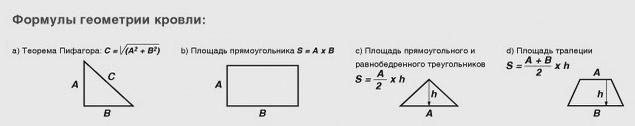 Формулы геометрии кровли