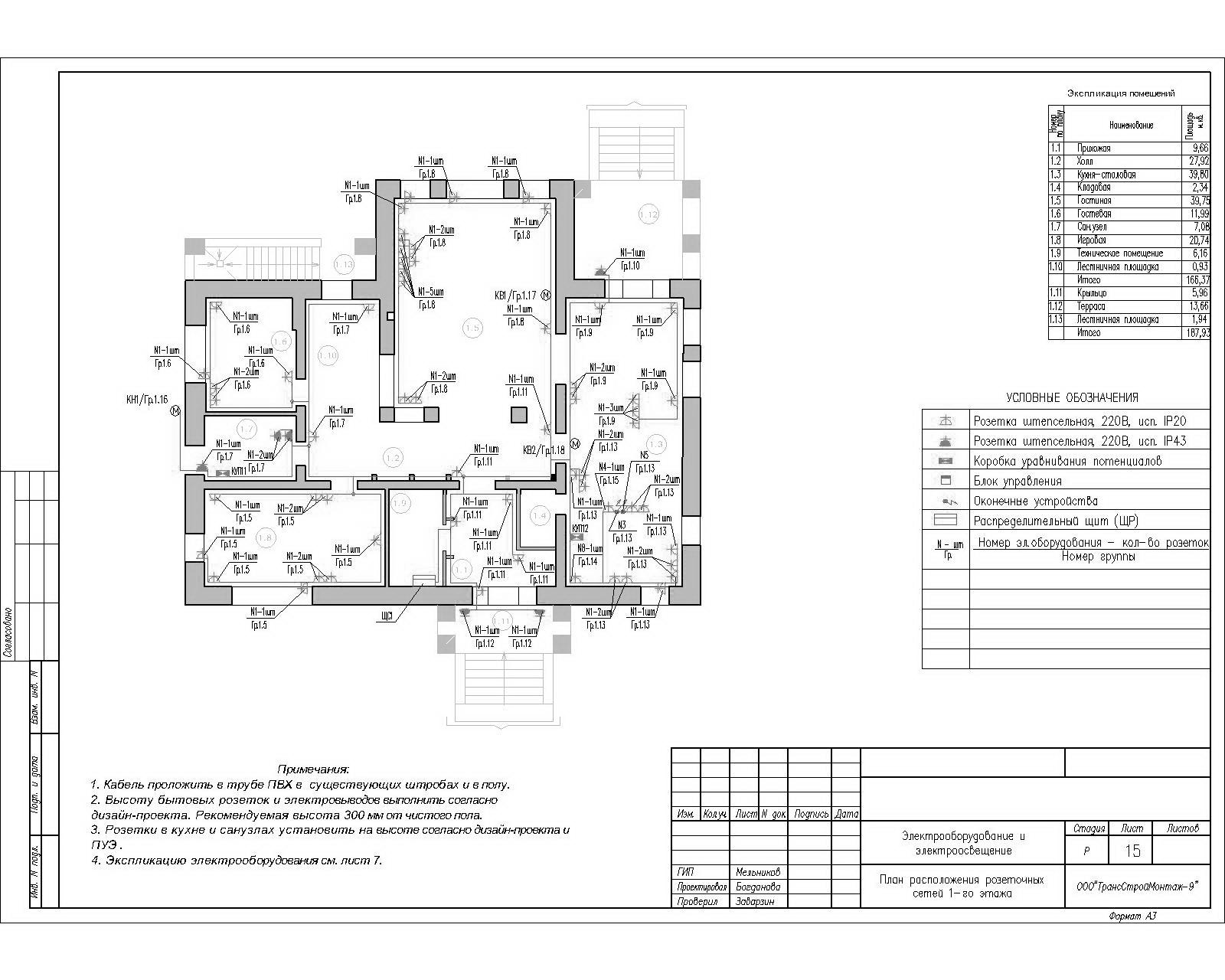 Электропроводка в деревянном доме схема