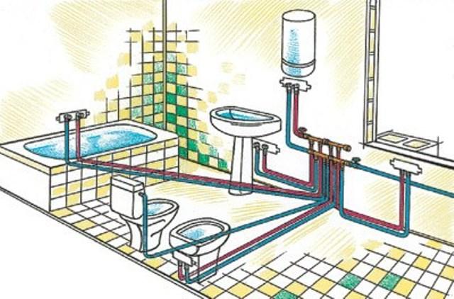 Коллекторная схема водоснабжения загородного дома