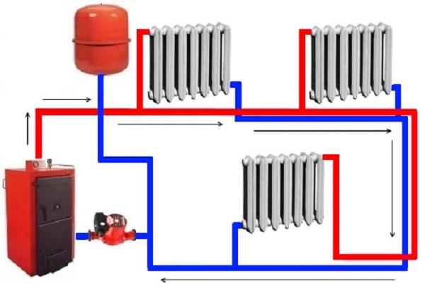 Поэтому схема отопления дома